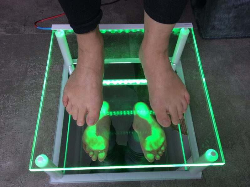 de voetanalyse