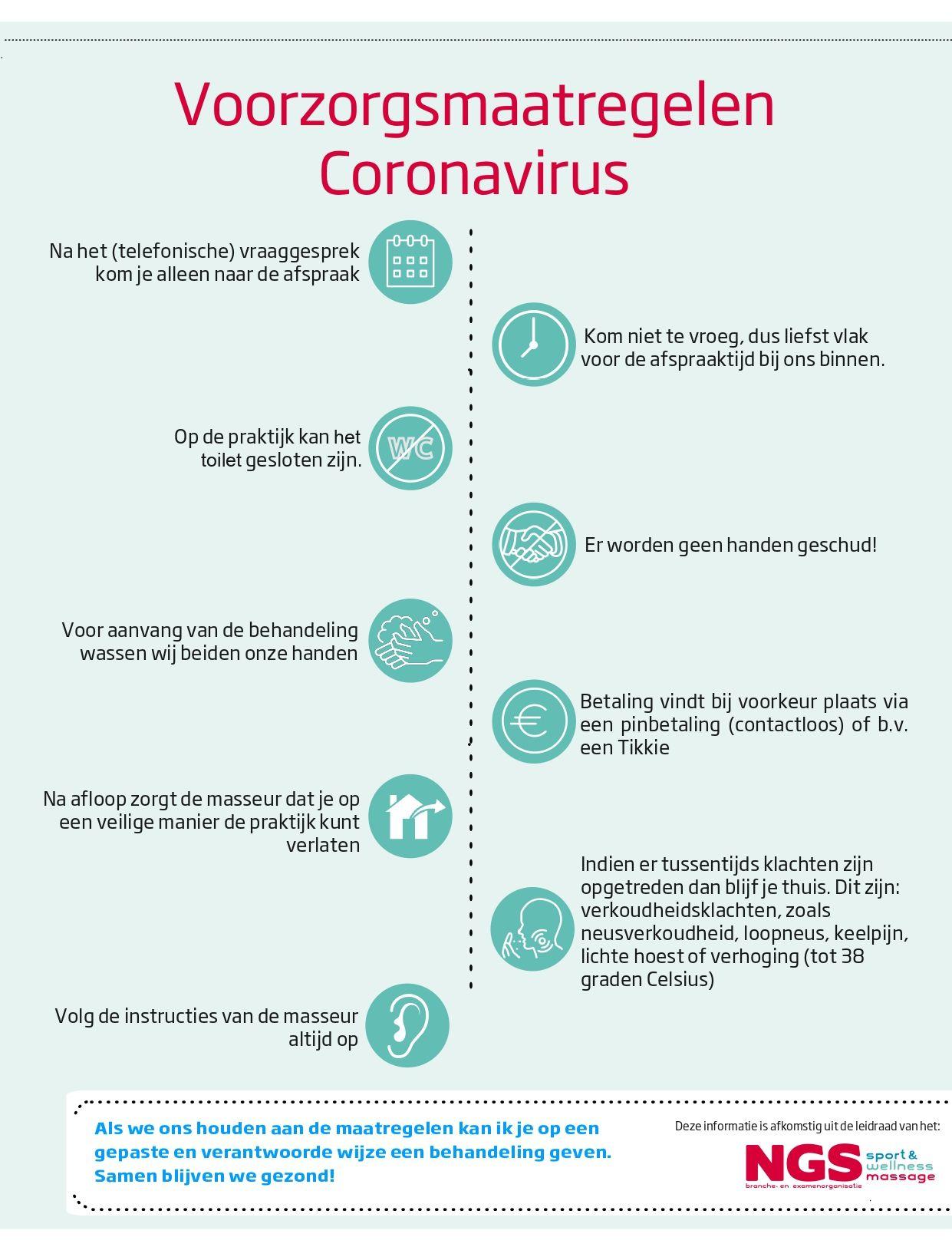 Corona virus corpus practica